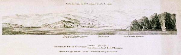 Vista del faro de Gijón. de un plano de 1879