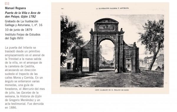El Gijón de Jovellanos
