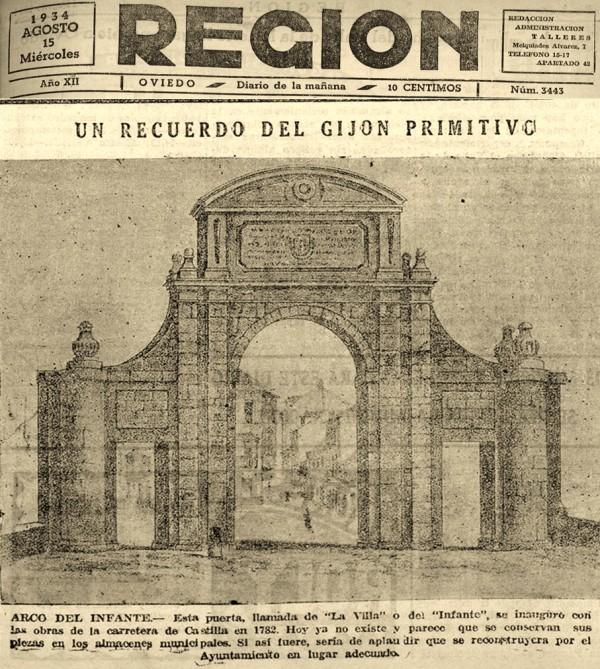 Región 1934 Agosto 15.Recortado
