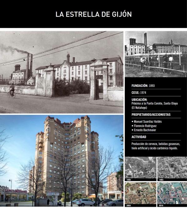 La estrella de Gijón Exposición