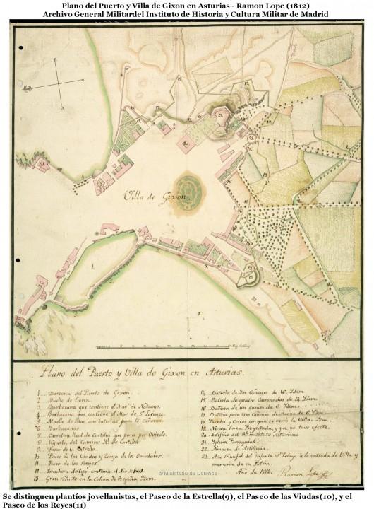 Plano del Puerto y Villa de Gixon en Asturias - Ramon Lope 1812